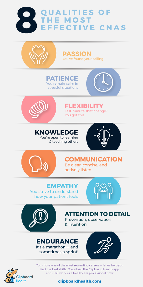 Read more about the article 8 Qualities of the Most Effective CNAs
