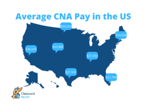 CNA Salary: What Does a CNA Get Paid (State-by-State)